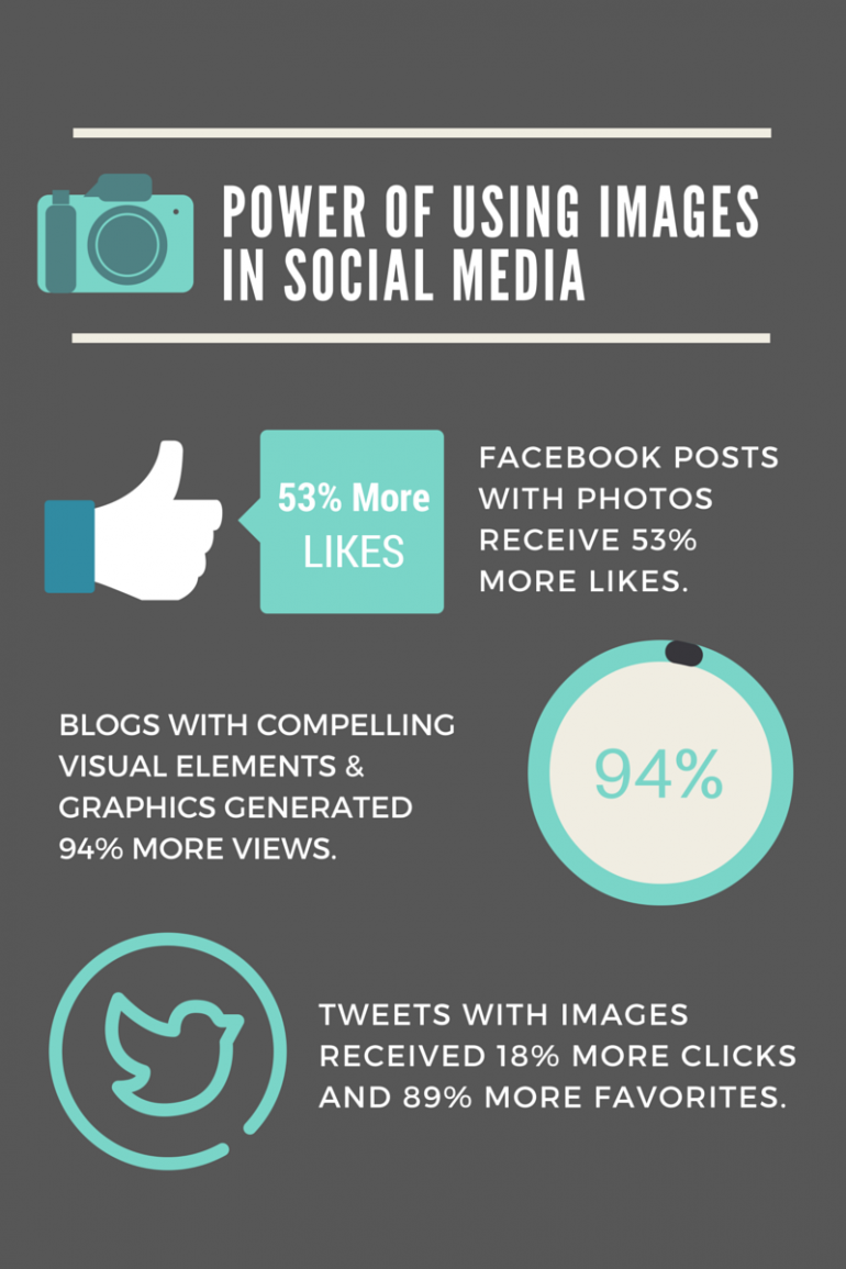 POWER OF USING IMAGES IN SOCIAL MEDIA (1)